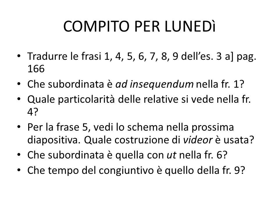 COMPITO PER LUNEDì Tradurre le frasi 1, 4, 5, 6, 7, 8, 9 dell'es. 3 a] pag. 166. Che subordinata è ad insequendum nella fr. 1